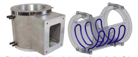 Figure 5 Aluminum Water Jackets with Cast in Cooling Tubes